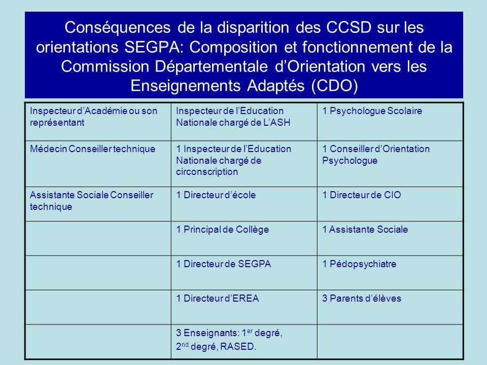 Conséquences de la disparition des CCSD sur les orientations SEGPA: Composition et fonctionnement de la Commission Départementale d'Orientation vers les Enseignements Adaptés (CDO)