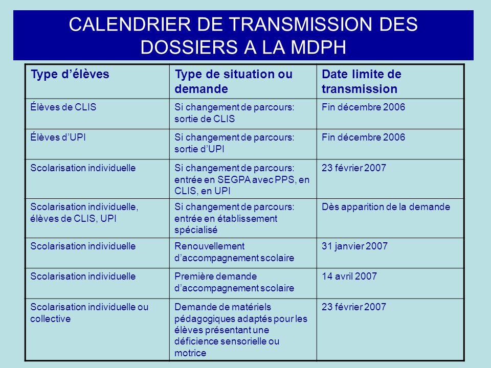 CALENDRIER DE TRANSMISSION DES DOSSIERS A LA MDPH