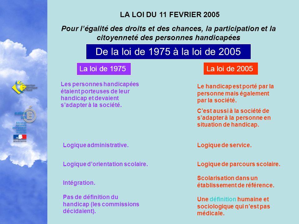 De la loi de 1975 à la loi de 2005 LA LOI DU 11 FEVRIER 2005