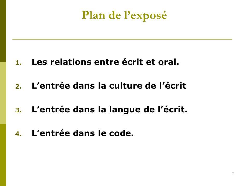 Plan de l'exposé Les relations entre écrit et oral.