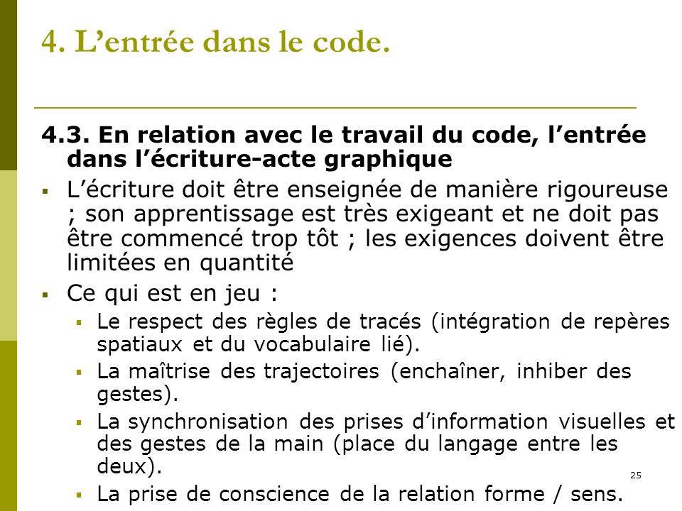 4. L'entrée dans le code.4.3. En relation avec le travail du code, l'entrée dans l'écriture-acte graphique.