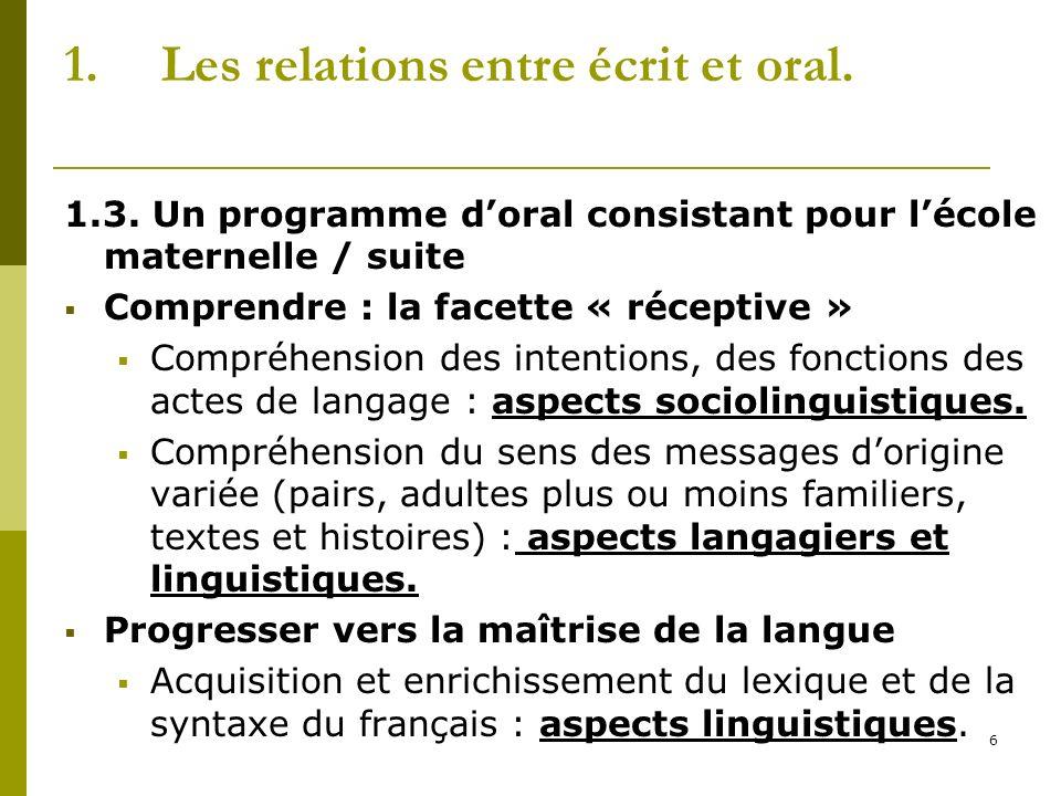 Les relations entre écrit et oral.