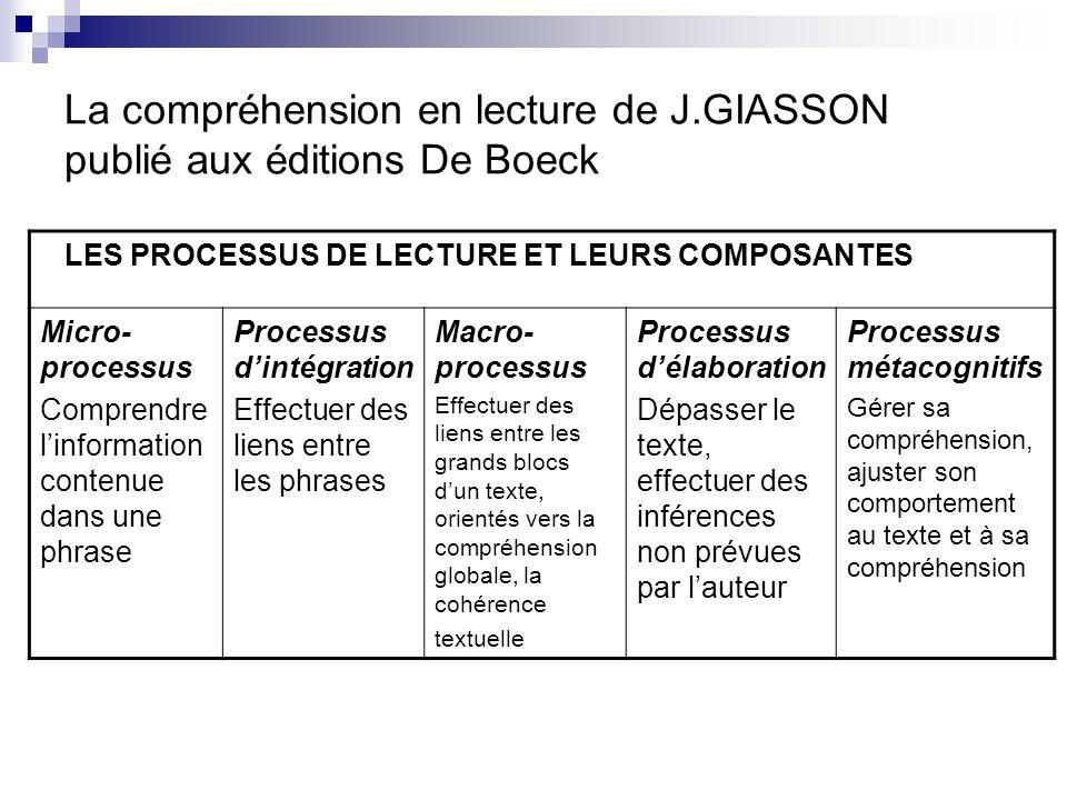 La compréhension en lecture de J.GIASSON publié aux éditions De Boeck