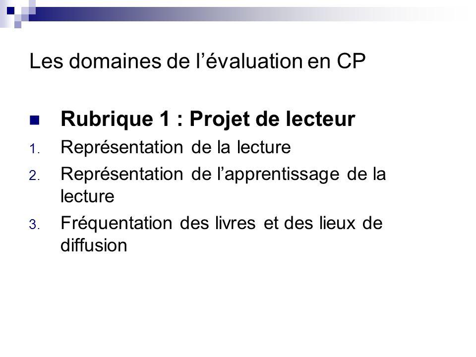 Les domaines de l'évaluation en CP