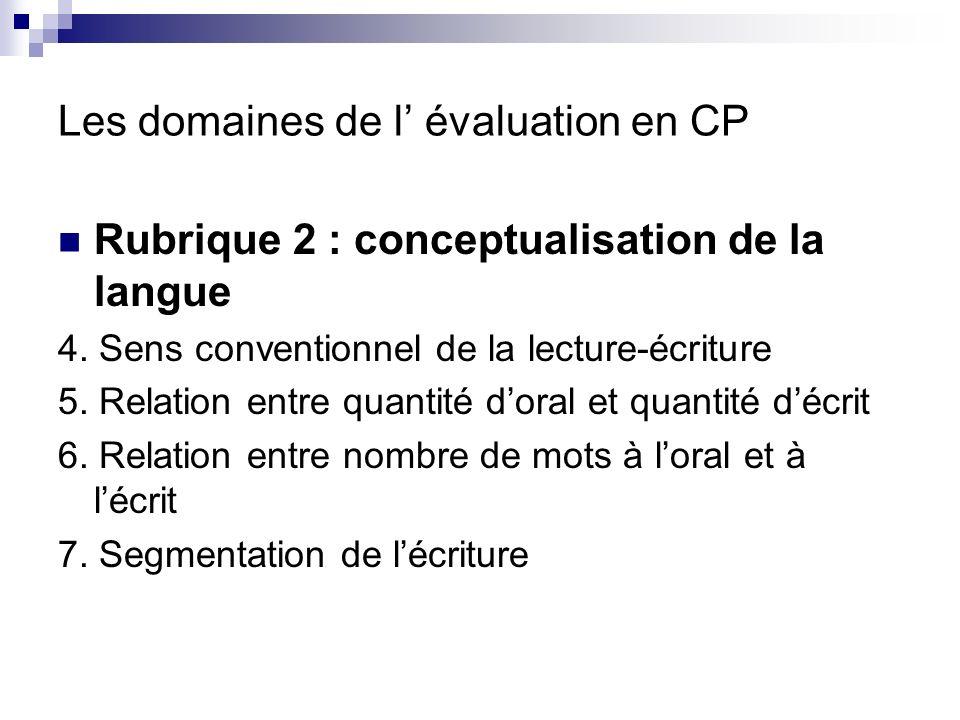 Les domaines de l' évaluation en CP