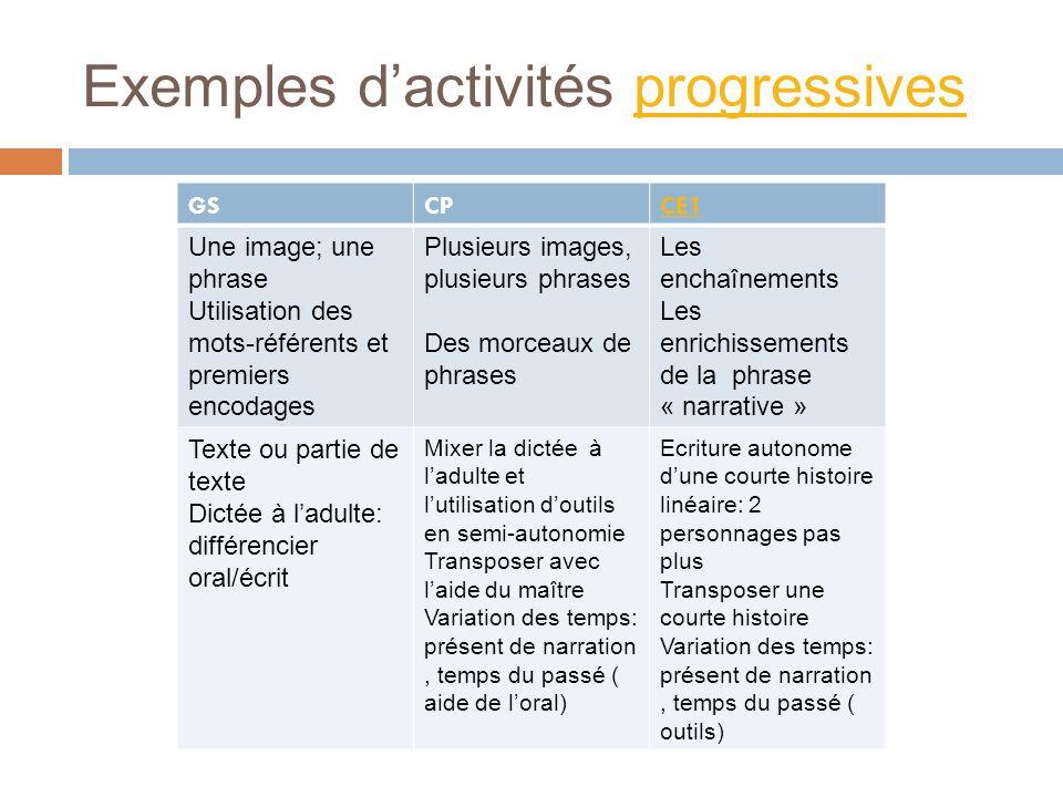 Exemples d'activités progressives