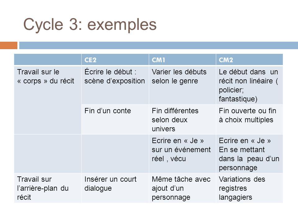 Cycle 3: exemples CE2 CM1 CM2 Travail sur le « corps » du récit