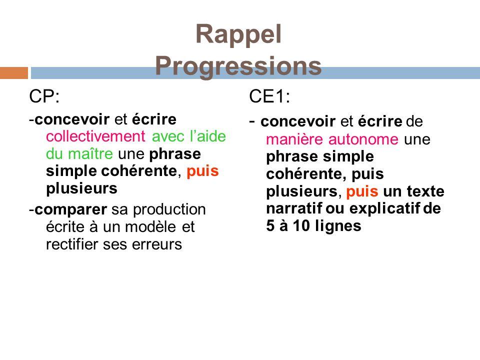 Rappel Progressions CP: