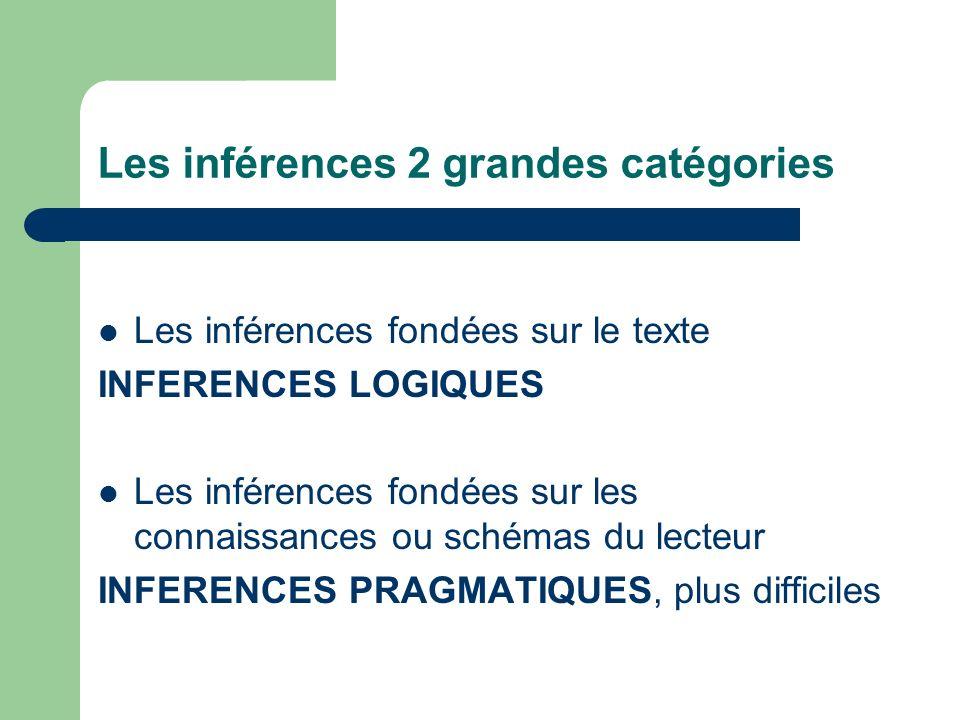 Les inférences 2 grandes catégories