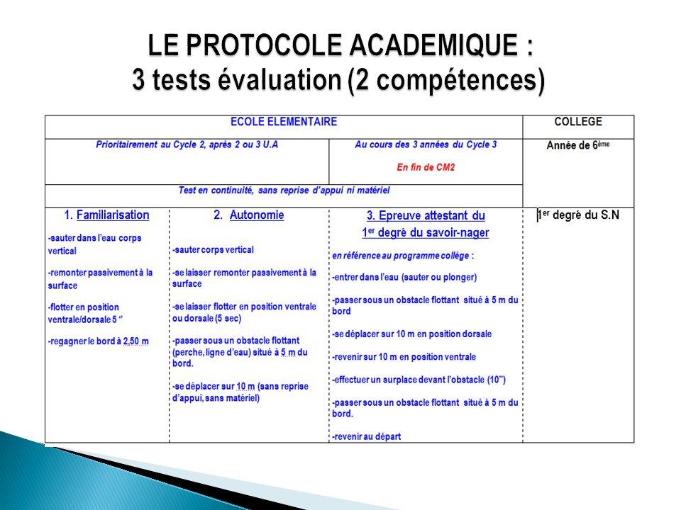 LE PROTOCOLE ACADEMIQUE : 3 tests évaluation (2 compétences)