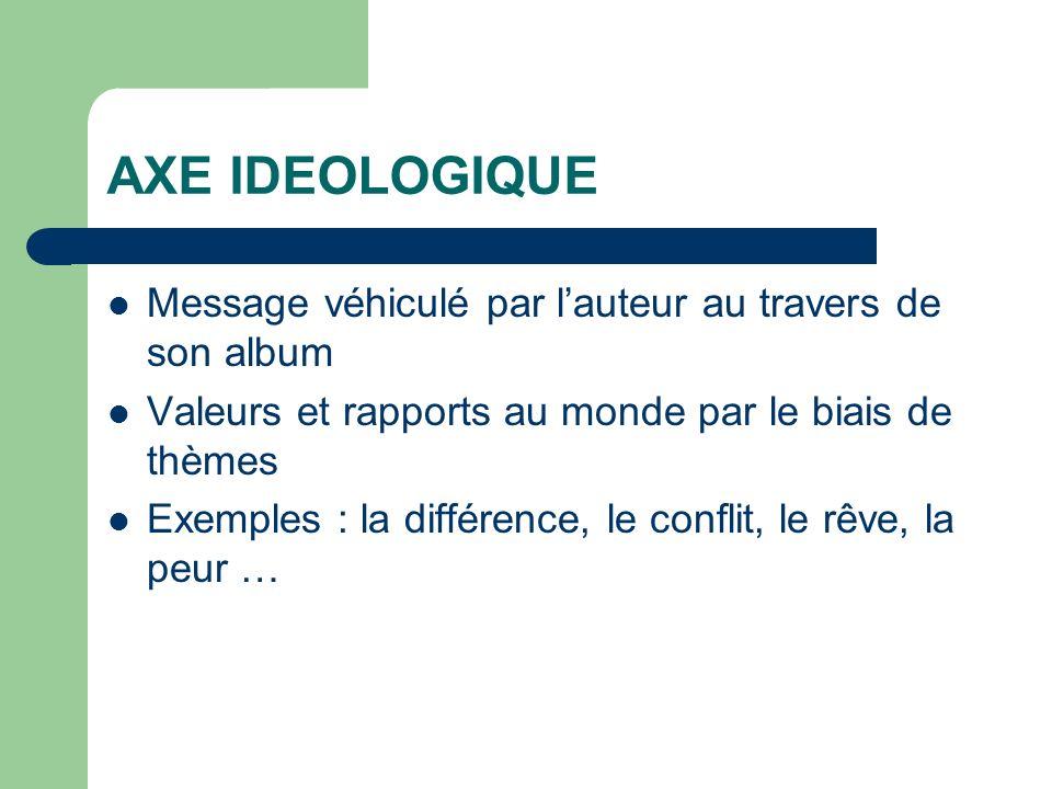 AXE IDEOLOGIQUE Message véhiculé par l'auteur au travers de son album