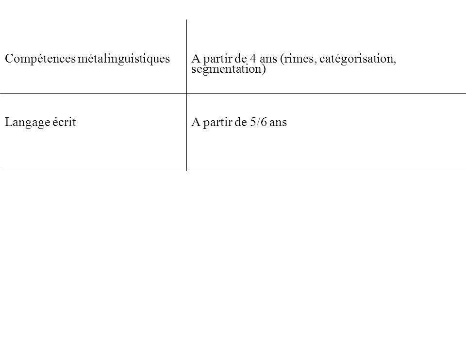 Compétences métalinguistiques