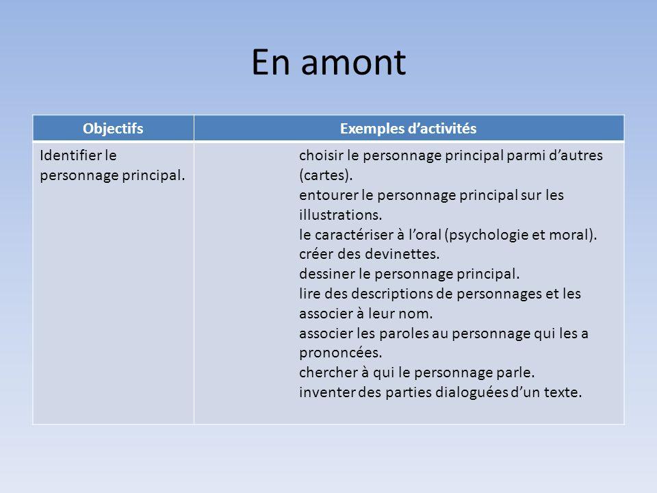 En amont Objectifs Exemples d'activités