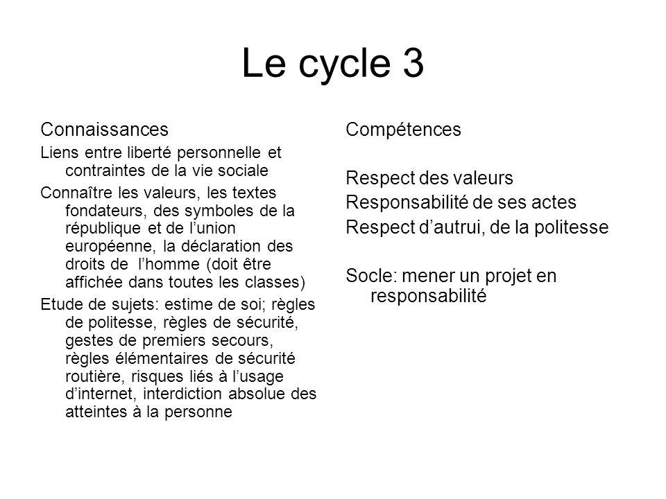 Le cycle 3 Connaissances Compétences Respect des valeurs