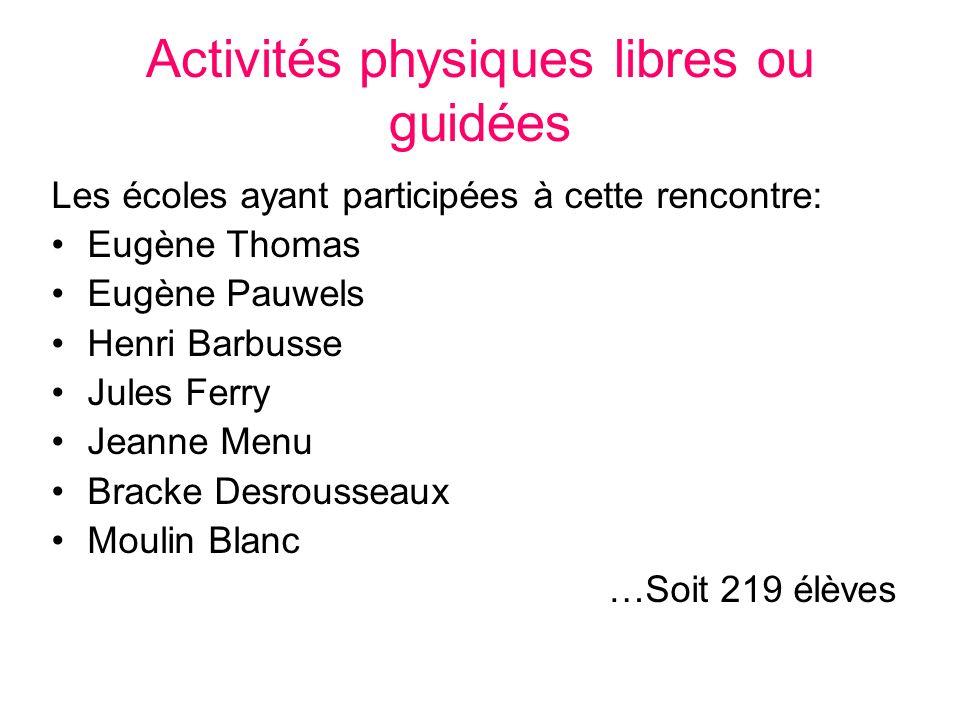 Activités physiques libres ou guidées