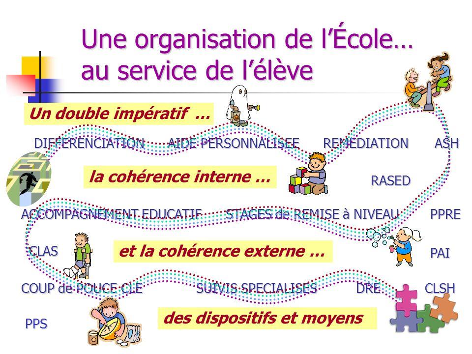 Une organisation de l'École… au service de l'élève