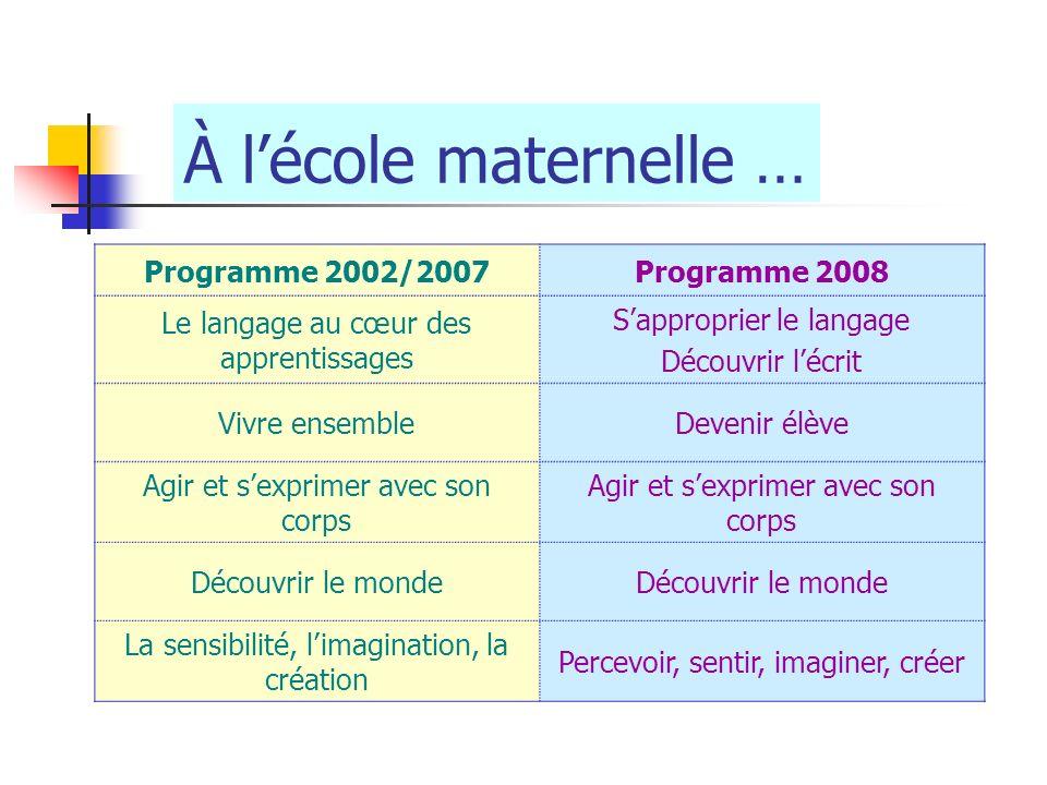 À l'école maternelle … Programme 2002/2007 Programme 2008