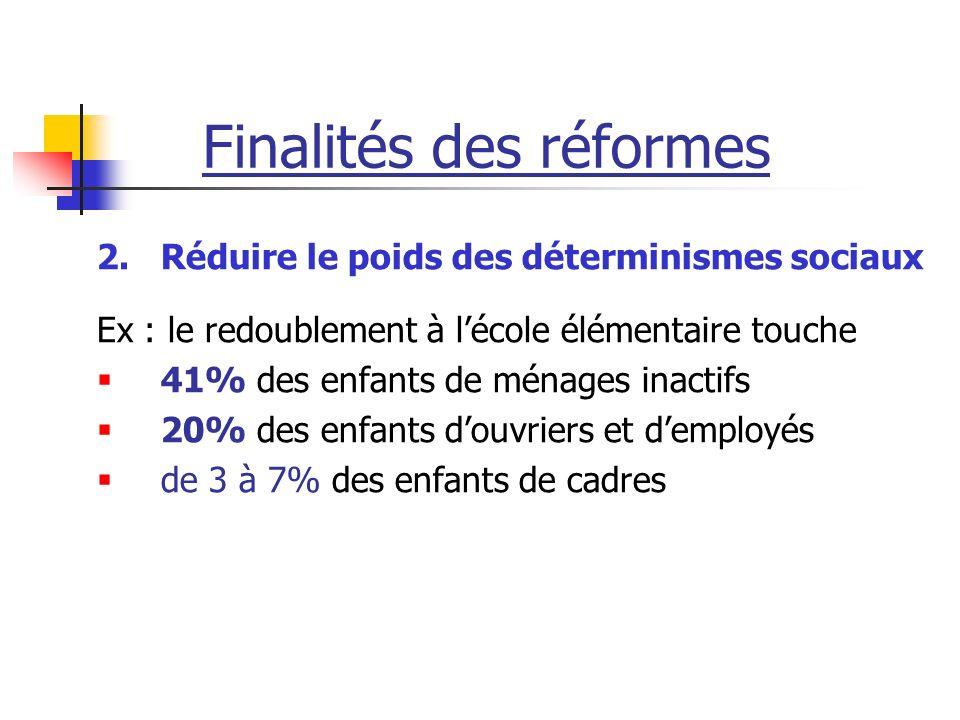 Finalités des réformes