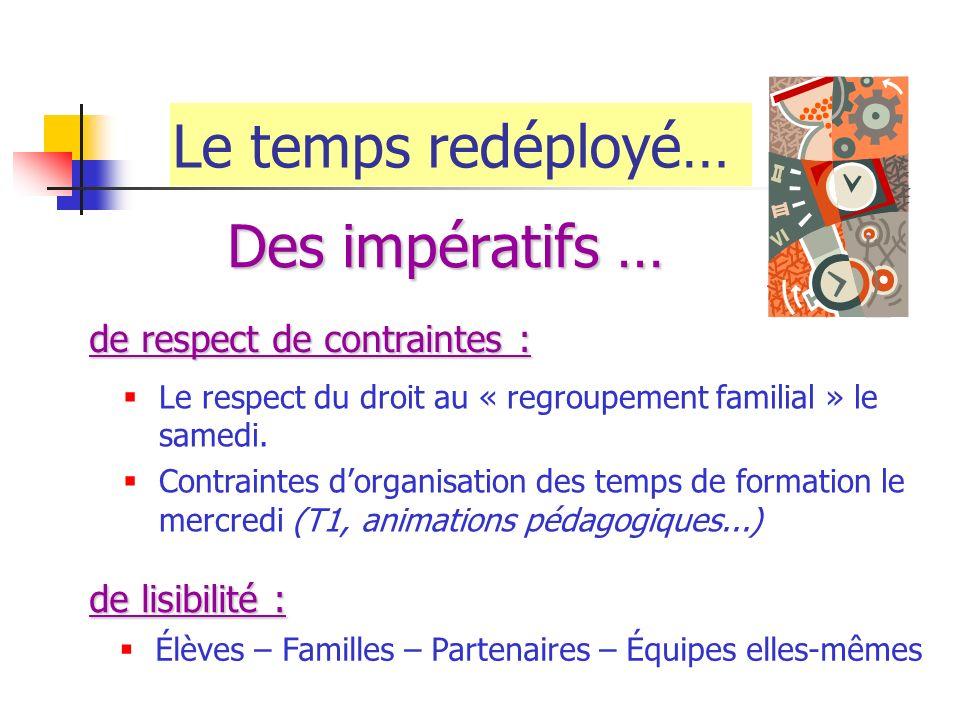 Le temps redéployé… Des impératifs … de respect de contraintes :