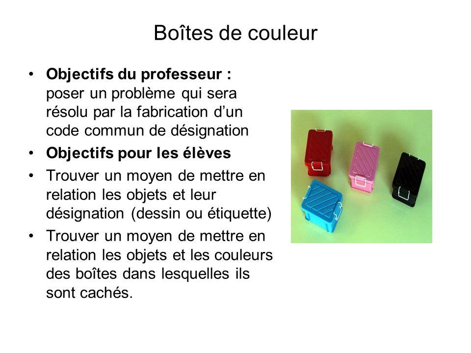 Boîtes de couleur Objectifs du professeur : poser un problème qui sera résolu par la fabrication d'un code commun de désignation.