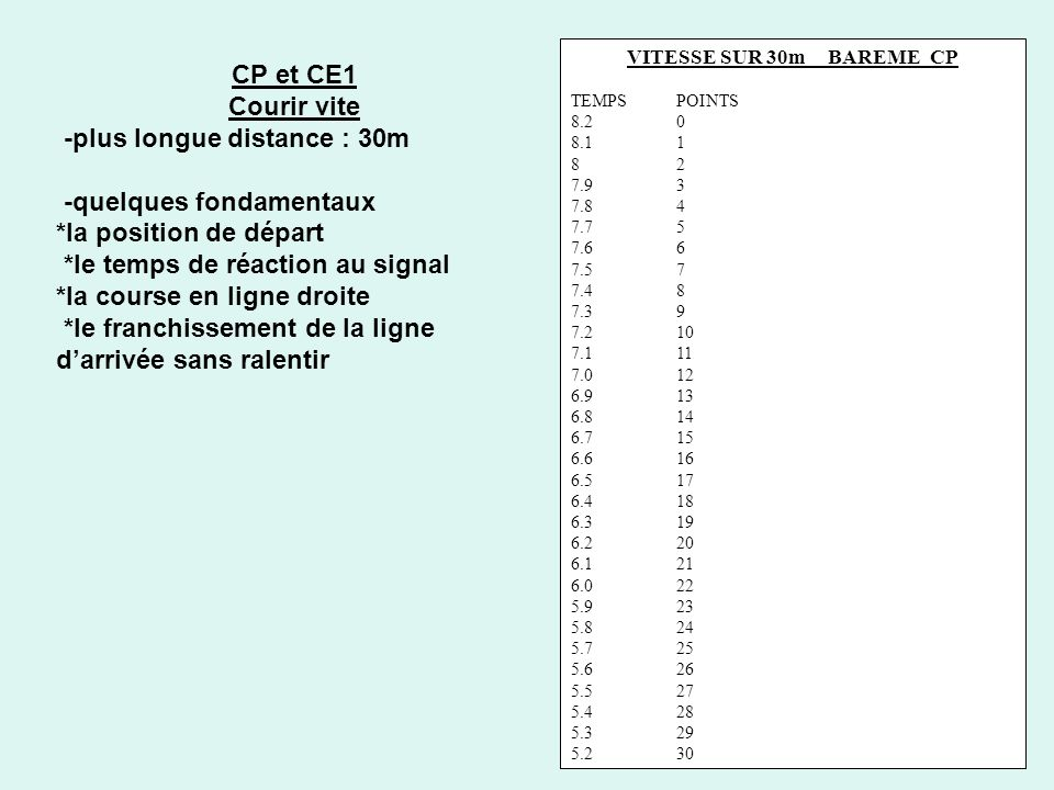 -plus longue distance : 30m