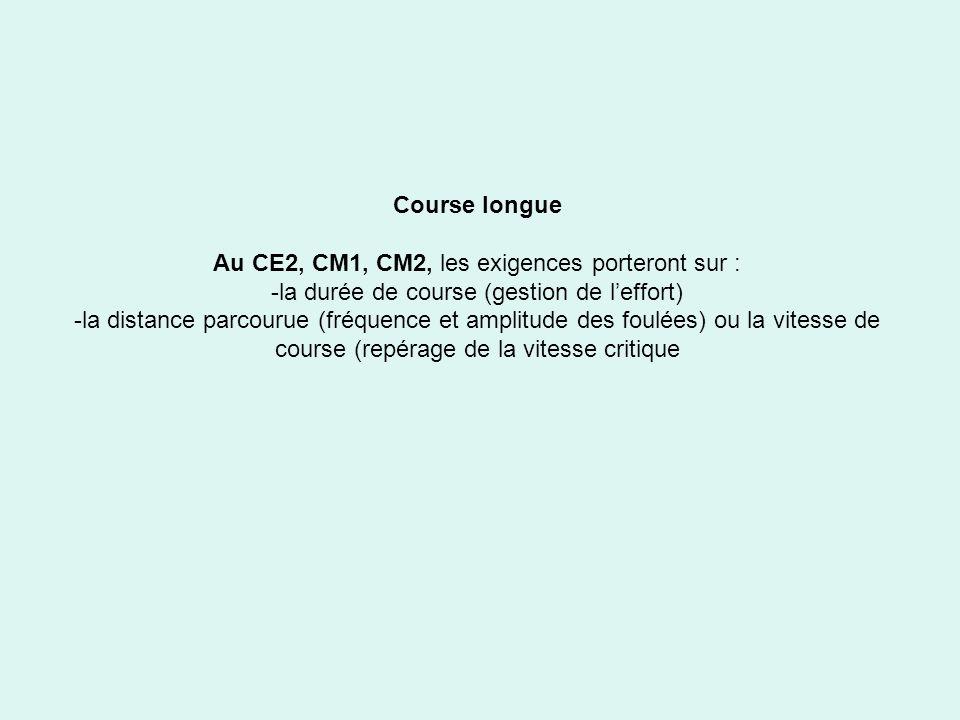 Au CE2, CM1, CM2, les exigences porteront sur :