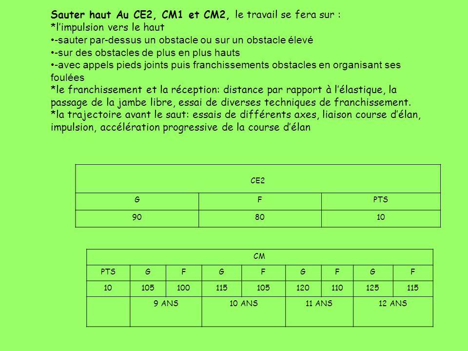 Sauter haut Au CE2, CM1 et CM2, le travail se fera sur :
