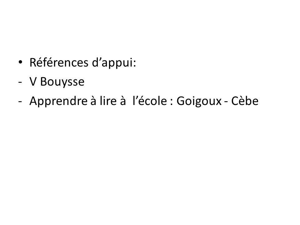 Références d'appui: V Bouysse Apprendre à lire à l'école : Goigoux - Cèbe
