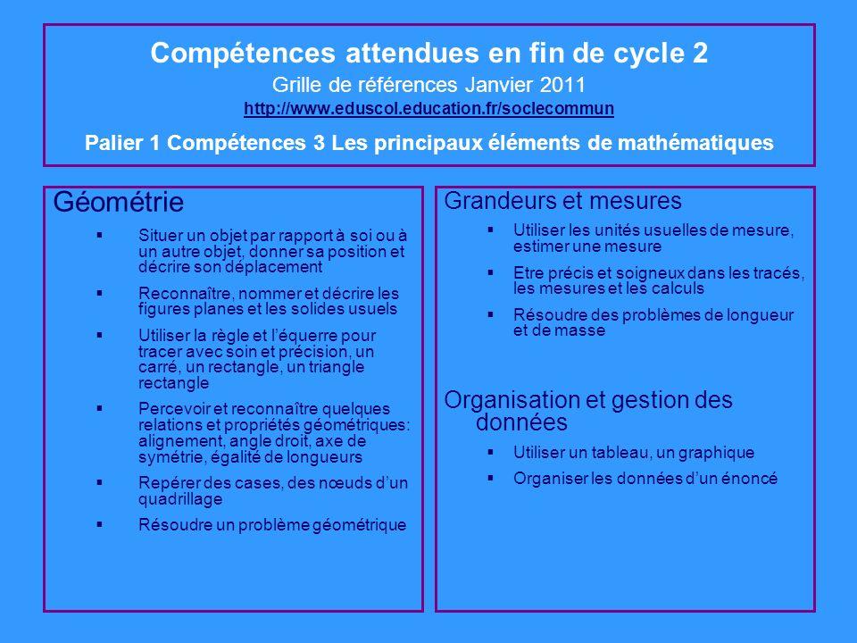 Compétences attendues en fin de cycle 2 Grille de références Janvier 2011 http://www.eduscol.education.fr/soclecommun Palier 1 Compétences 3 Les principaux éléments de mathématiques