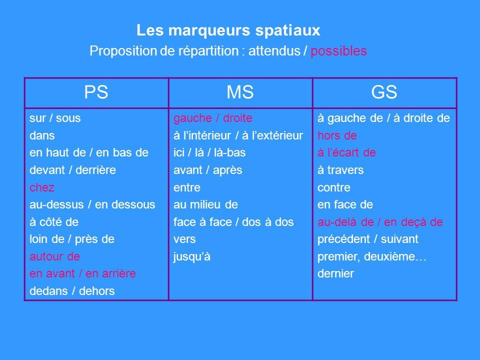 PS MS GS Les marqueurs spatiaux