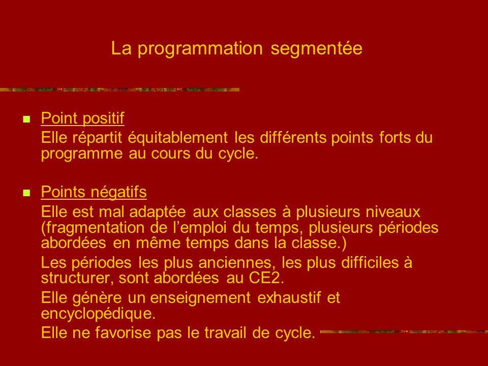 La programmation segmentée