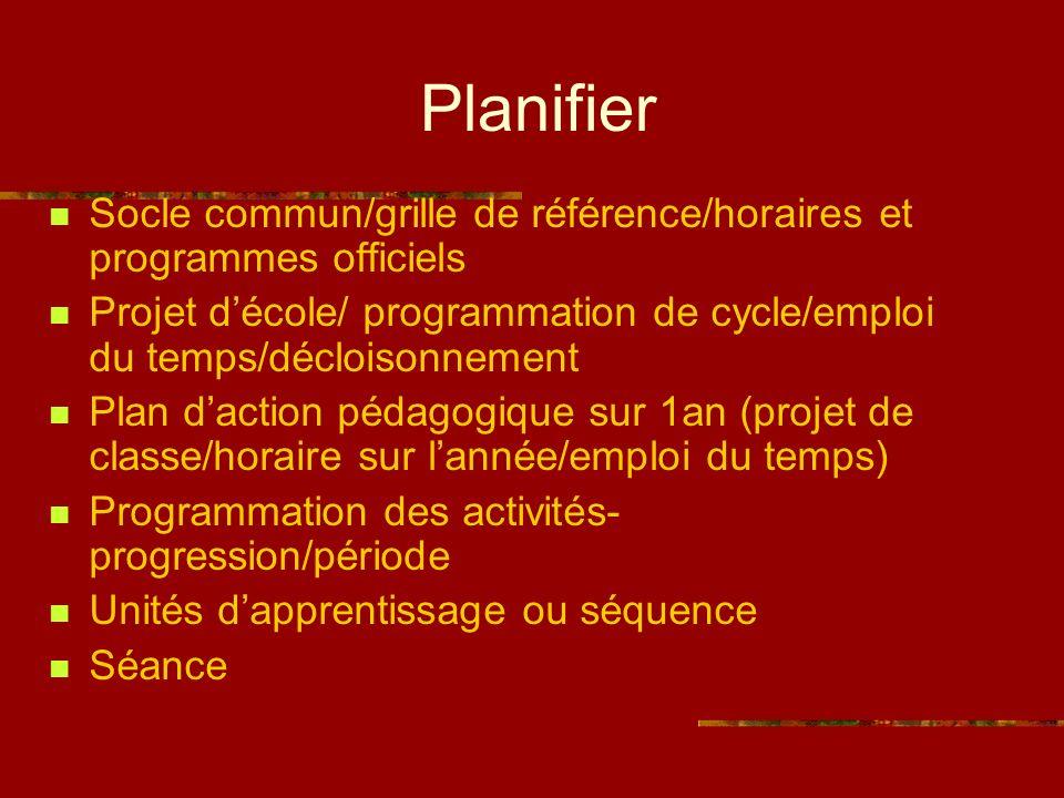 Planifier Socle commun/grille de référence/horaires et programmes officiels. Projet d'école/ programmation de cycle/emploi du temps/décloisonnement.