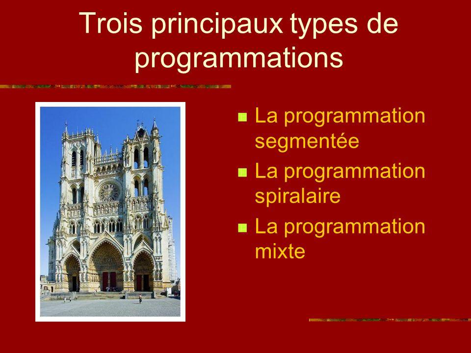Trois principaux types de programmations