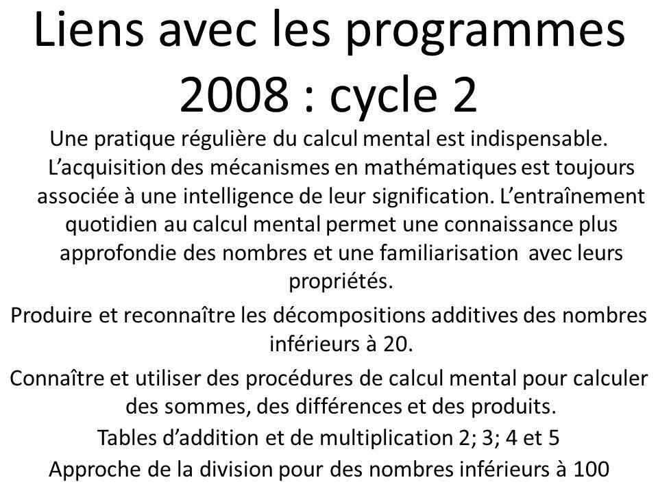 Liens avec les programmes 2008 : cycle 2