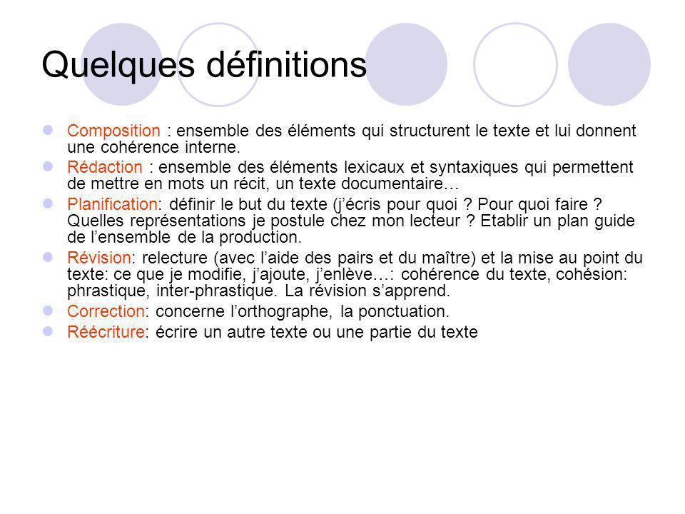Quelques définitions Composition : ensemble des éléments qui structurent le texte et lui donnent une cohérence interne.