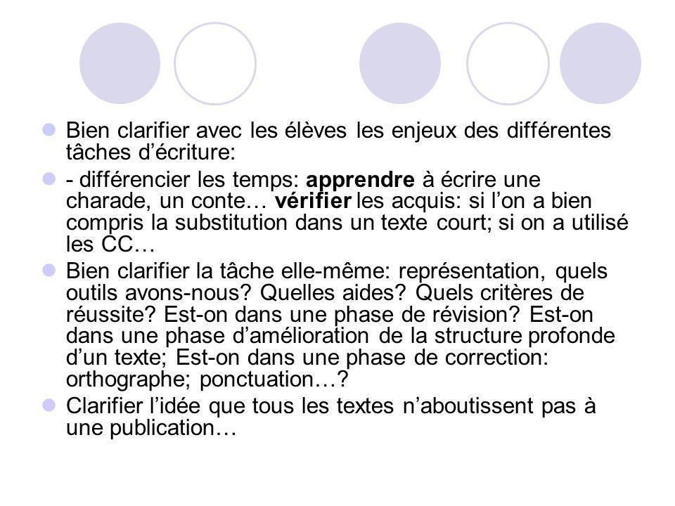 Bien clarifier avec les élèves les enjeux des différentes tâches d'écriture: