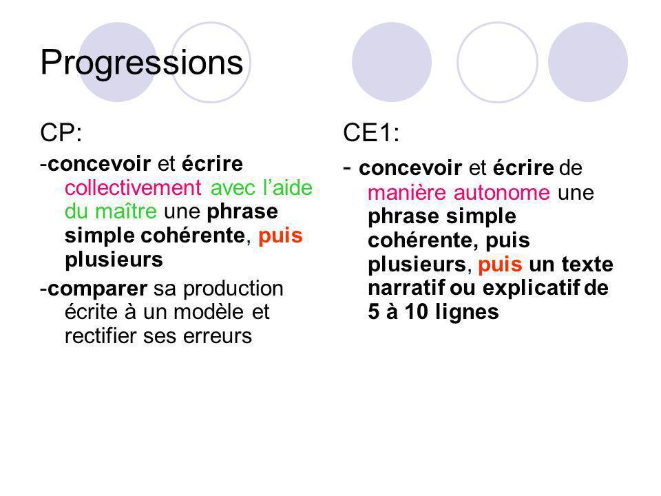 Progressions CP: -concevoir et écrire collectivement avec l'aide du maître une phrase simple cohérente, puis plusieurs.