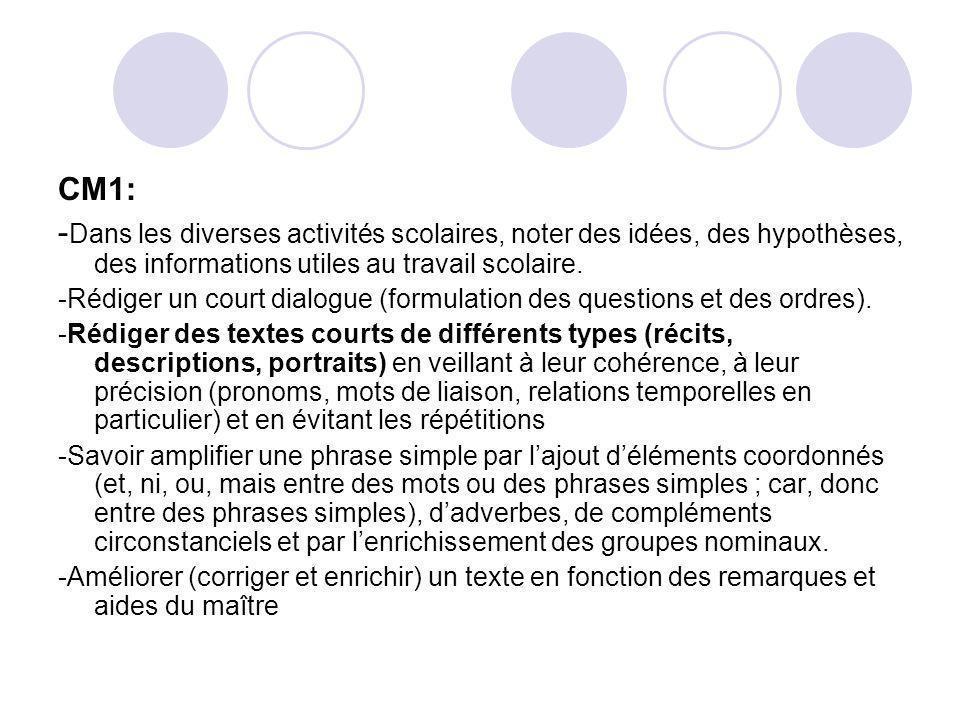 CM1:-Dans les diverses activités scolaires, noter des idées, des hypothèses, des informations utiles au travail scolaire.