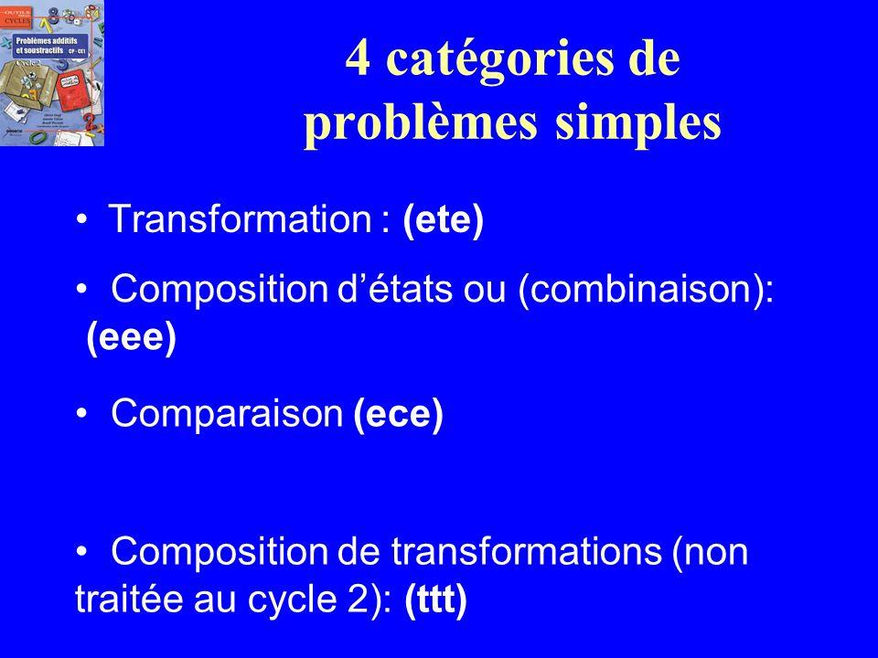 4 catégories de problèmes simples