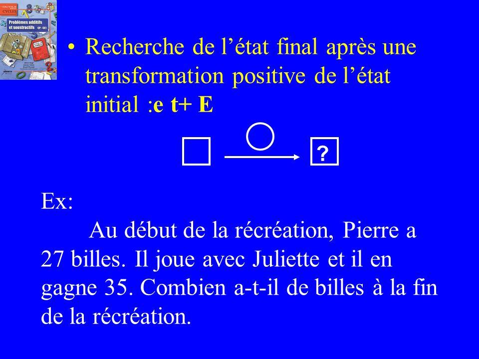 Recherche de l'état final après une transformation positive de l'état initial :e t+ E