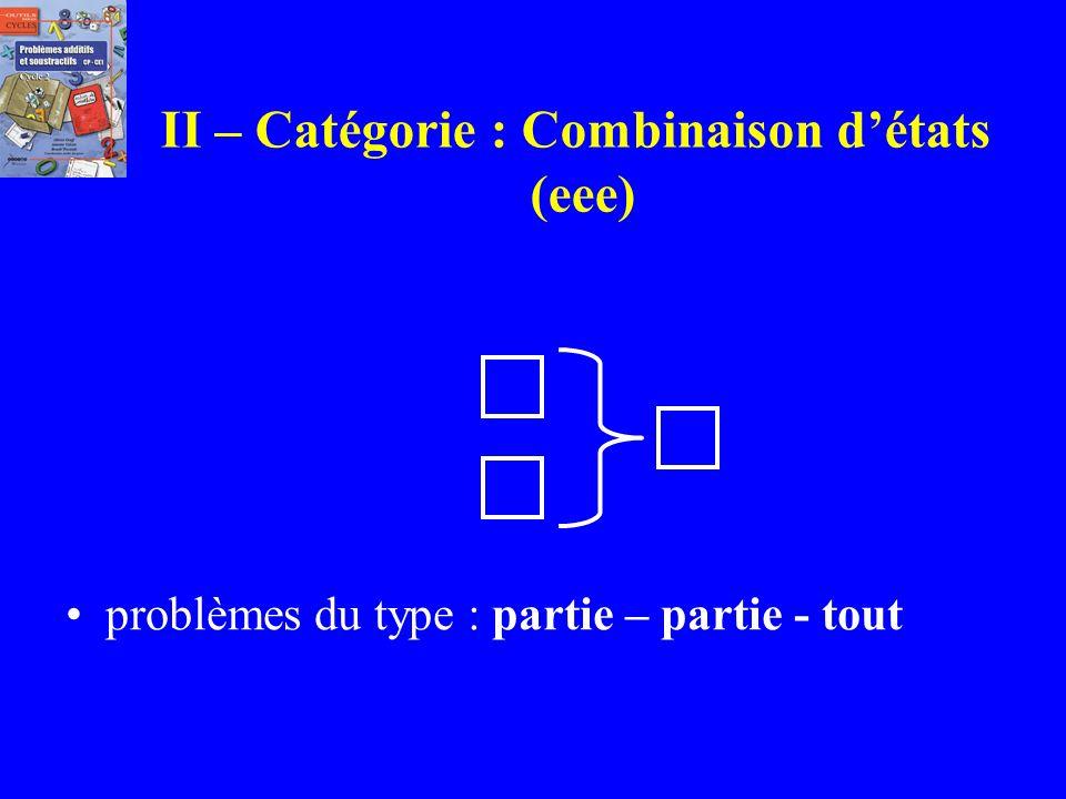 II – Catégorie : Combinaison d'états (eee)