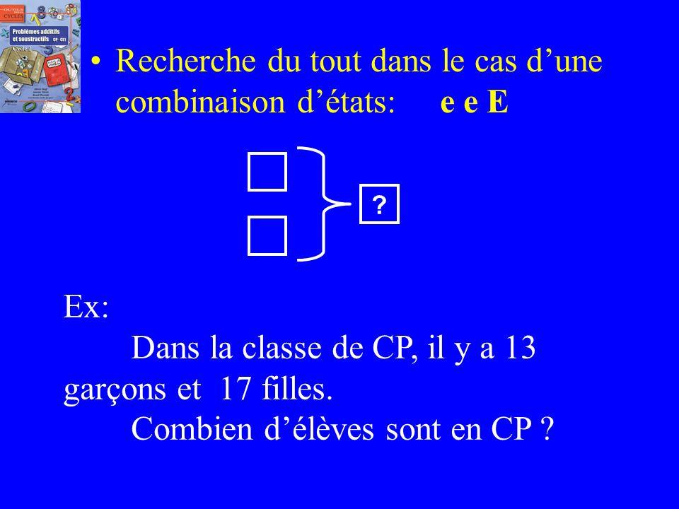Recherche du tout dans le cas d'une combinaison d'états: e e E