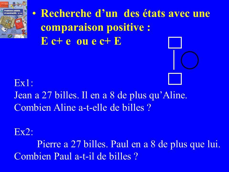 Recherche d'un des états avec une comparaison positive : E c+ e ou e c+ E