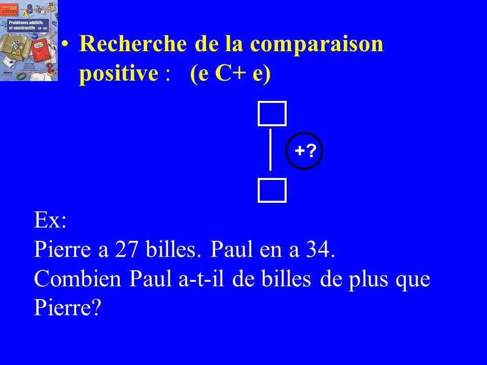 Recherche de la comparaison positive : (e C+ e)