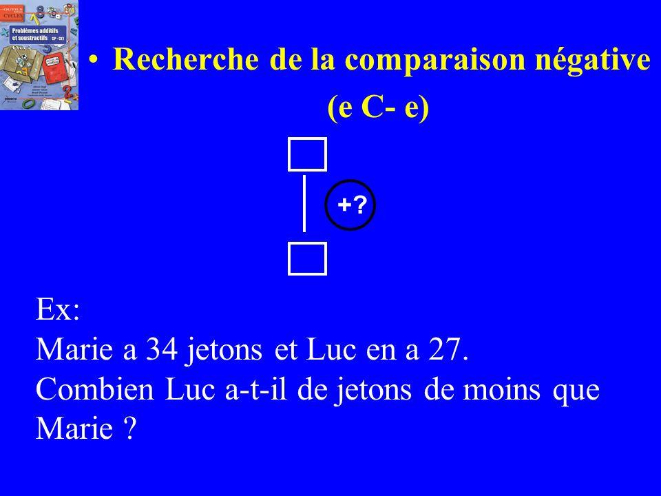 Recherche de la comparaison négative (e C- e)