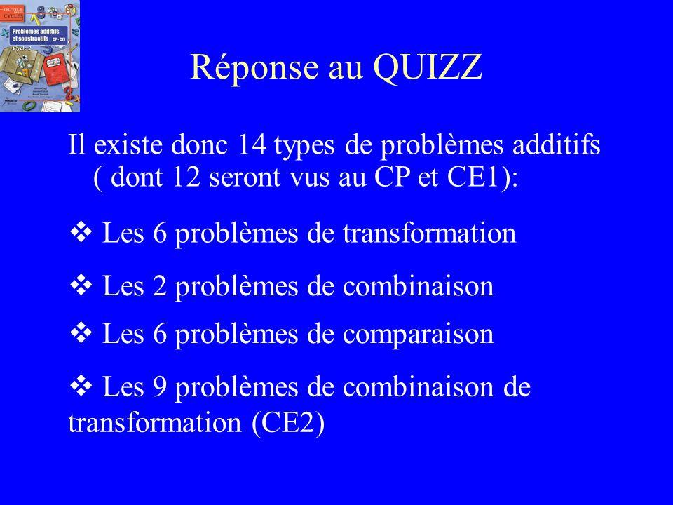 Réponse au QUIZZ Il existe donc 14 types de problèmes additifs ( dont 12 seront vus au CP et CE1):
