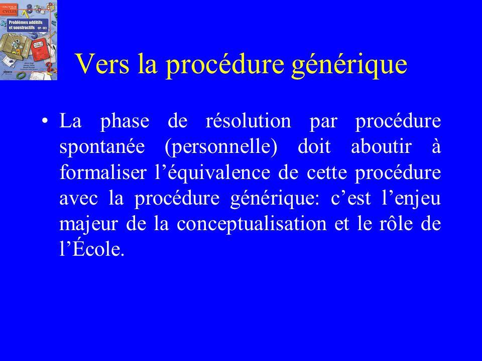 Vers la procédure générique