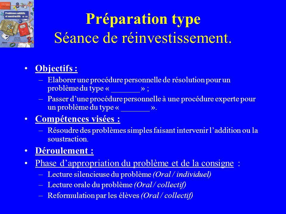 Préparation type Séance de réinvestissement.