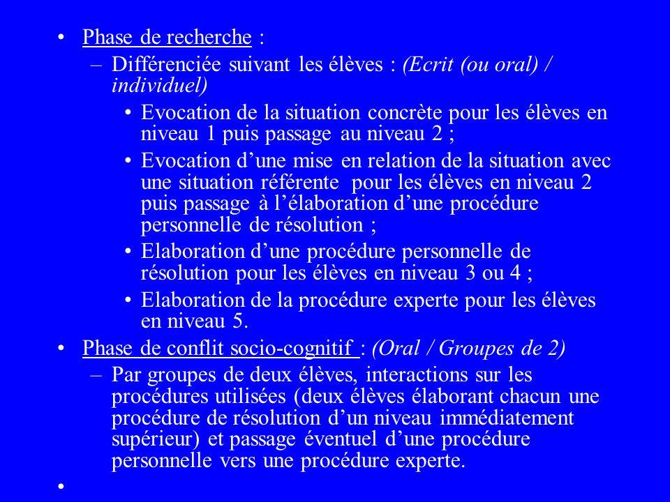 Phase de recherche : Différenciée suivant les élèves : (Ecrit (ou oral) / individuel)