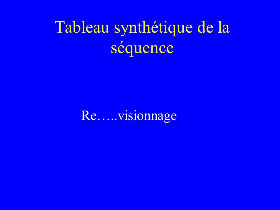 Tableau synthétique de la séquence